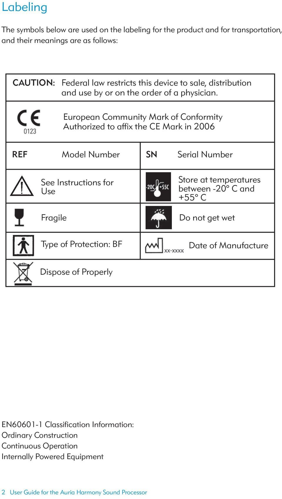 European Community Mark of Conformity Authorized to affix the CE Mark in 2006 REF Model Number SN Serial Number See Instructions for Use Store at temperatures