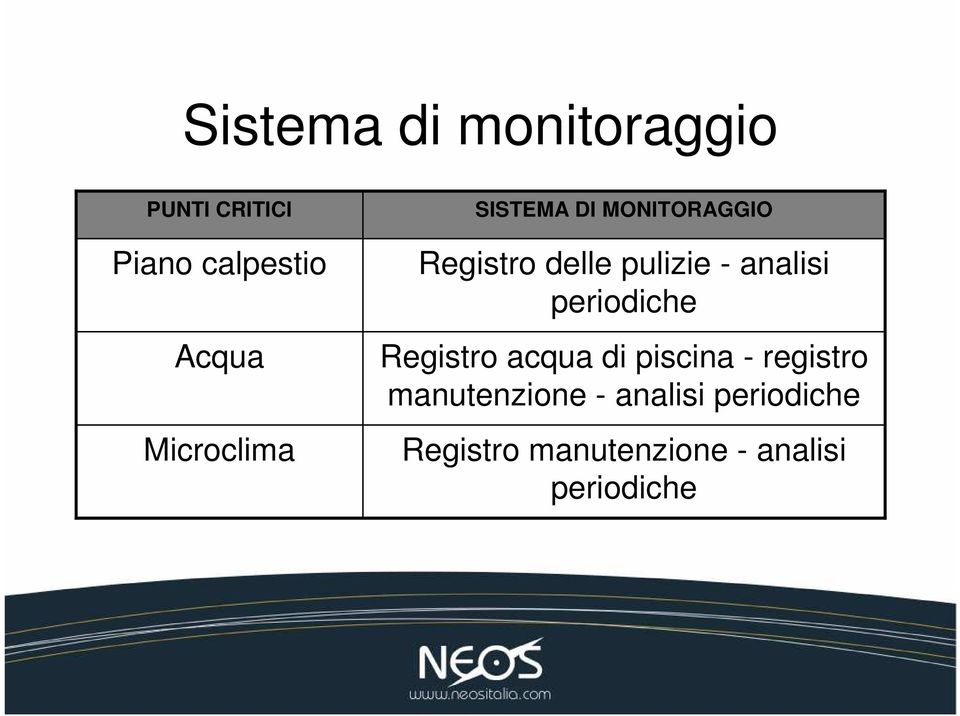 analisi periodiche Registro acqua di piscina - registro