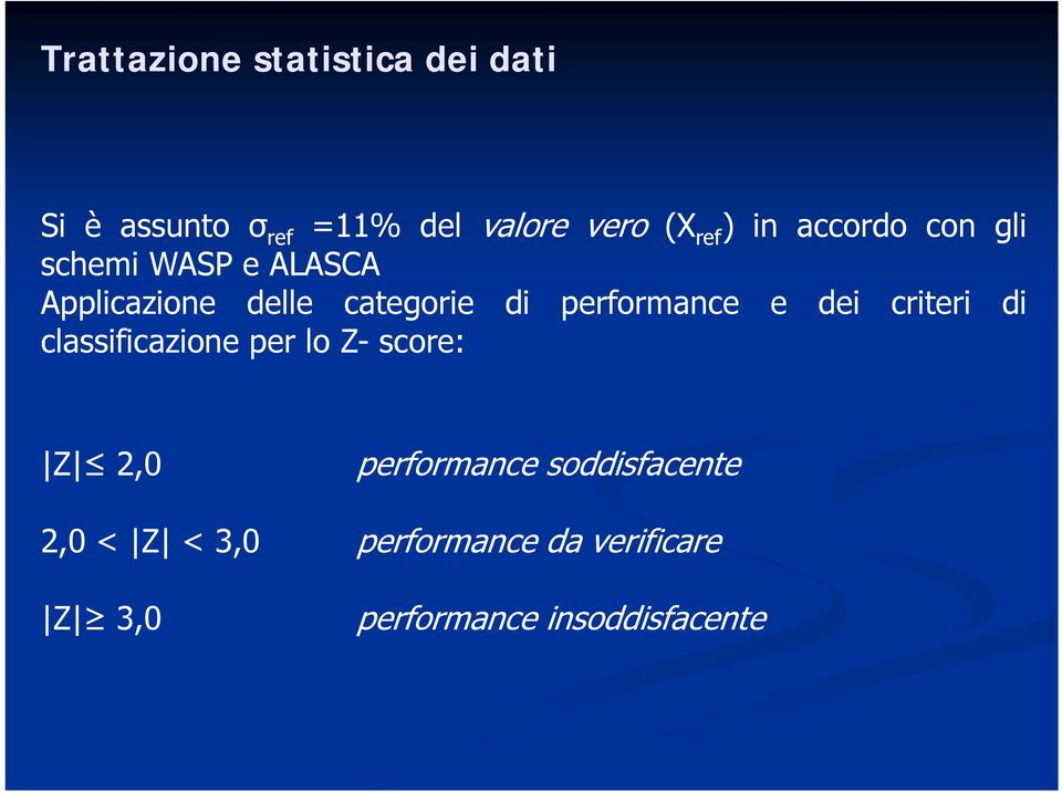 performance e dei criteri di classificazione per lo Z- score: Z 2,0 performance
