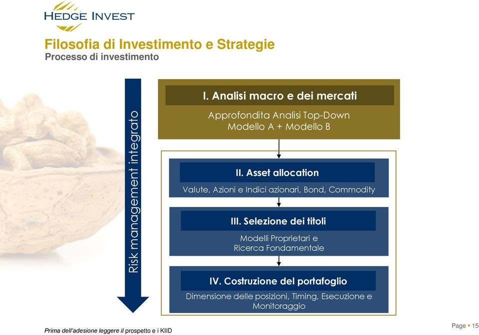 Asset allocation Valute, Azioni e Indici azionari, Bond, Commodity III.