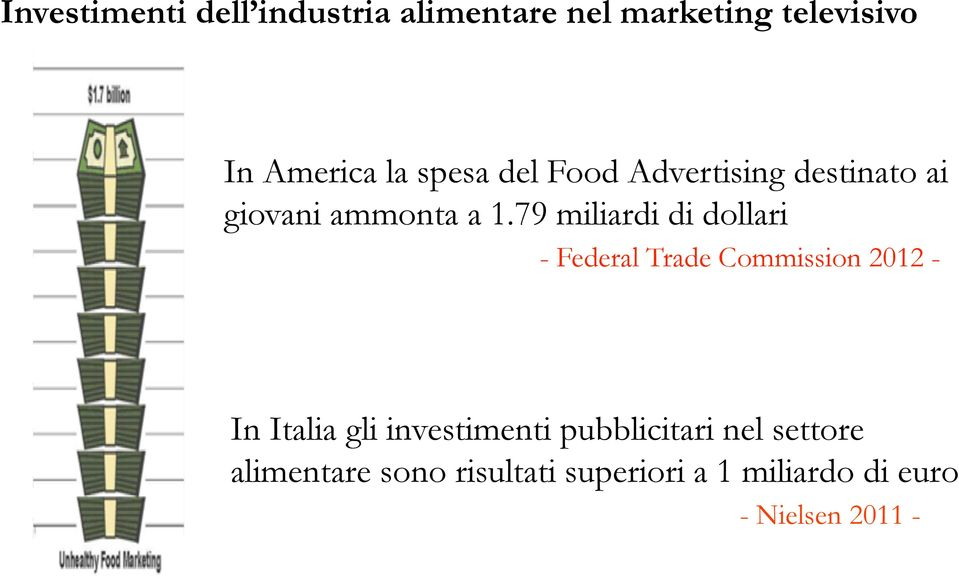 79 miliardi di dollari - Federal Trade Commission 2012 - In Italia gli