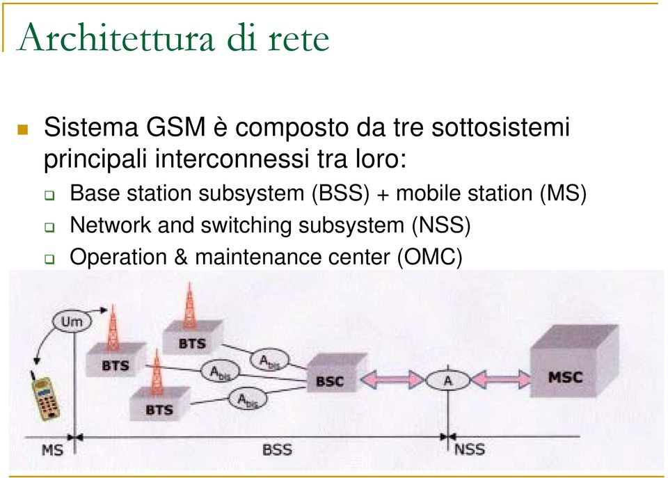station subsystem (BSS) + mobile station (MS) Network