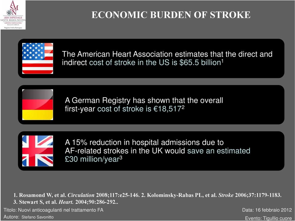 hospital admissions due to AF-related strokes in the UK would save an estimated 30 million/year 3 1. Rosamond W, et al.