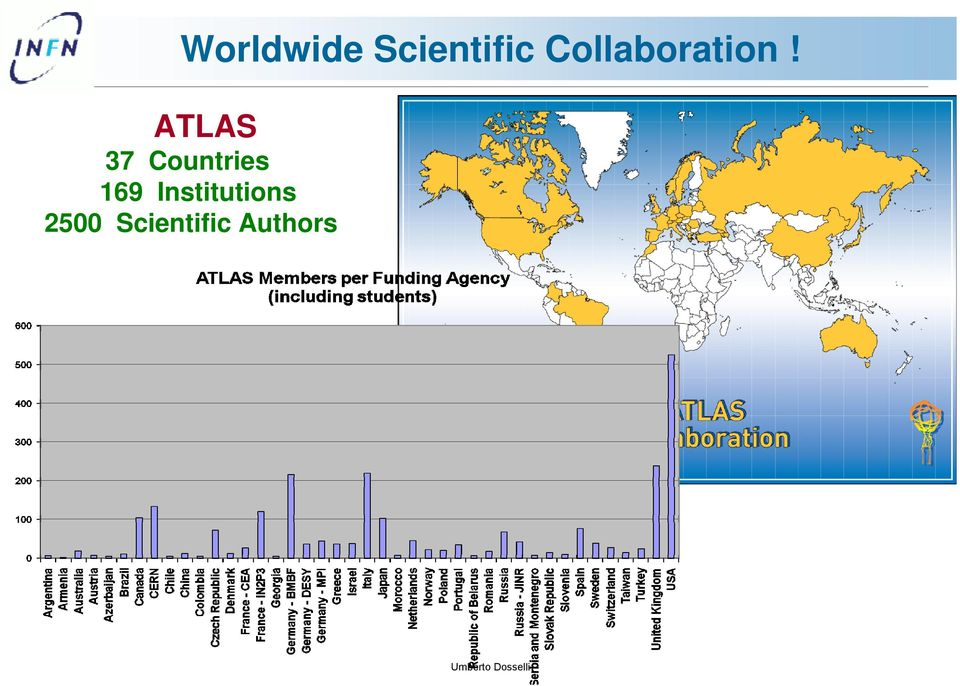 ATLAS 37 Countries 169