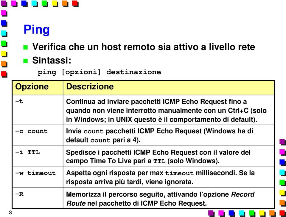 -c count Invia count pacchetti ICMP Echo Request (Windows ha di default count pari a 4).