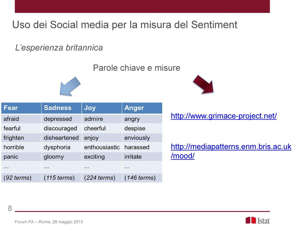 chiave e misure http://www.grimace-project.