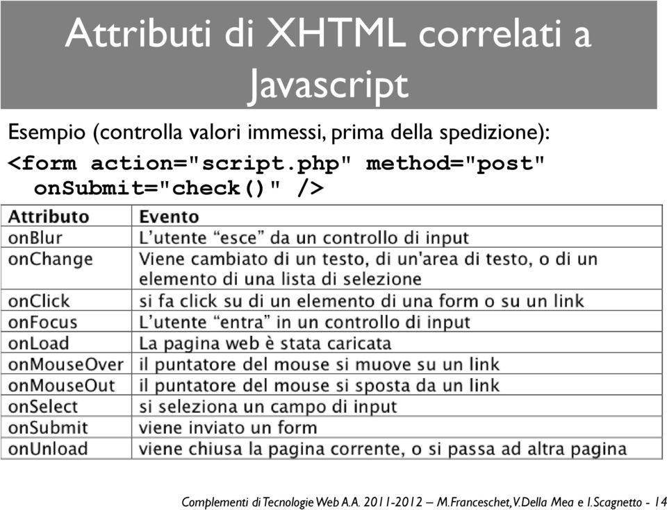 "php"" method=""post"" onsubmit=""check()"" /> Complementi di"