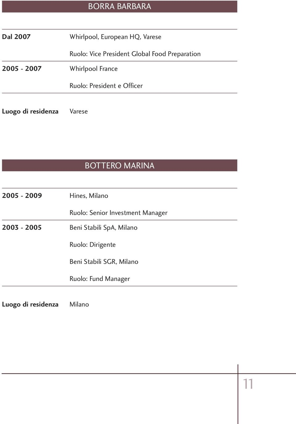 Officer Varese BOTTERO MARINA 2005-2009 Hines, Ruolo: Senior Investment
