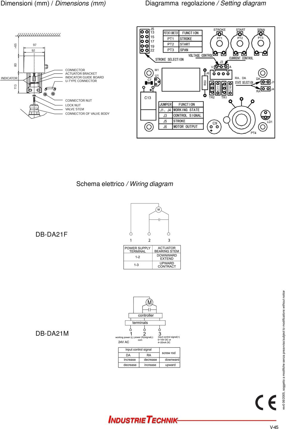 Wiring diagram D-D21F D-D21M rev0 06/2005, soggetto a