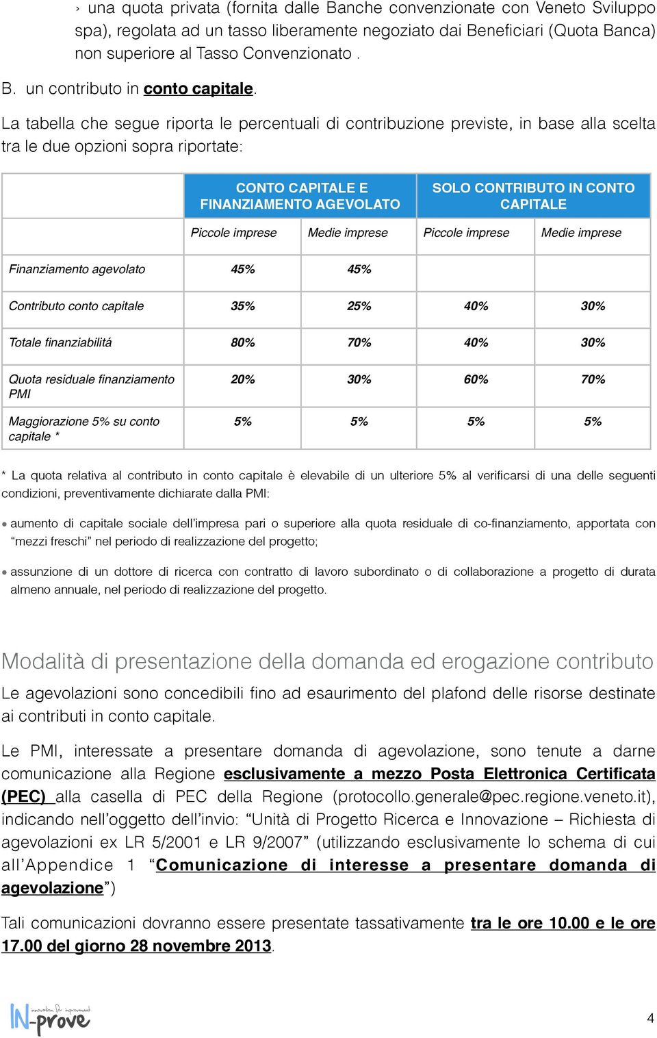 CAPITALE Piccole imprese Medie imprese Piccole imprese Medie imprese Finanziamento agevolato 45% 45% Contributo conto capitale 35% 25% 40% 30% Totale finanziabilitá 80% 70% 40% 30% Quota residuale