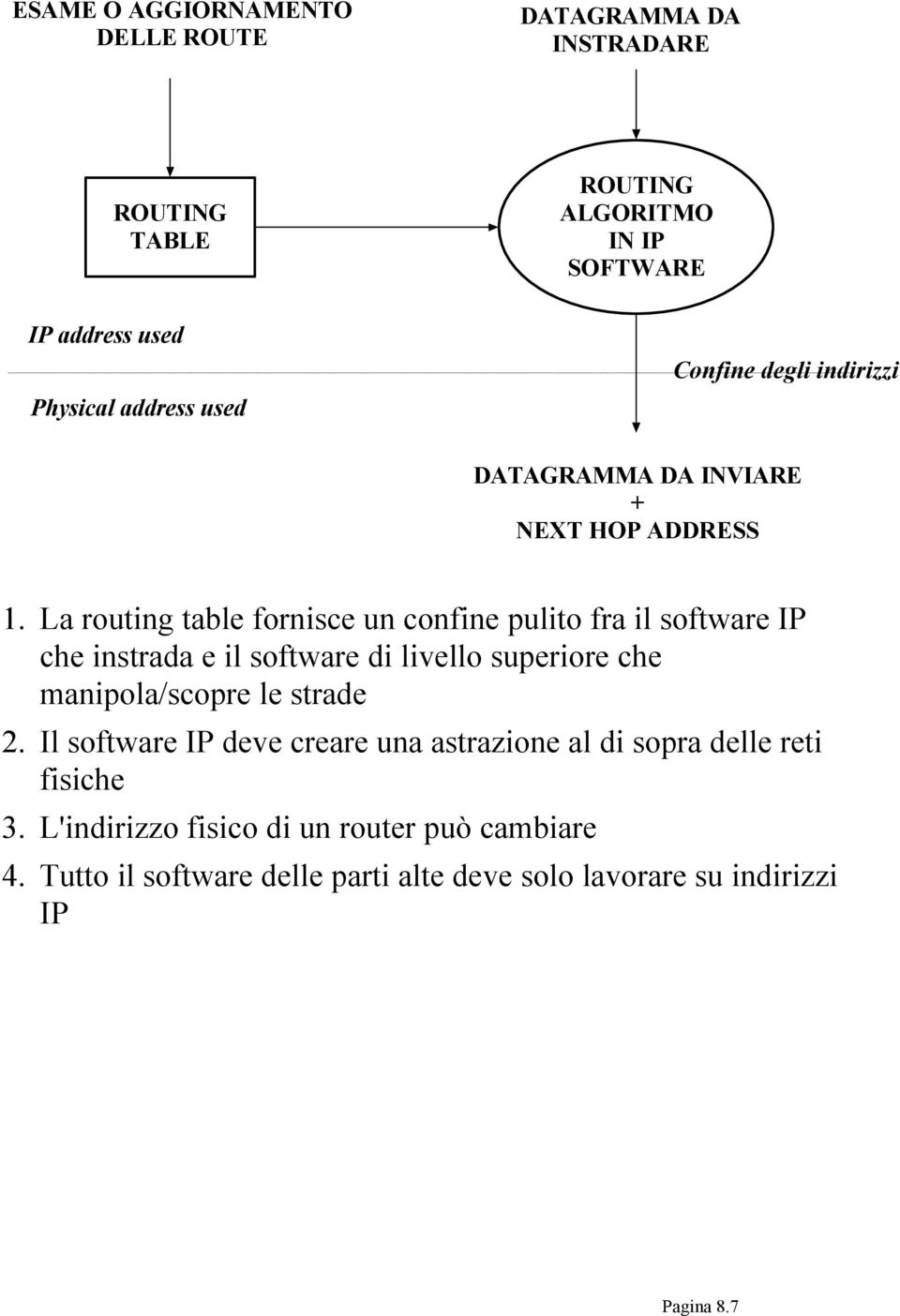 La routing table fornisce un confine pulito fra il software IP che instrada e il software di livello superiore che manipola/scopre le