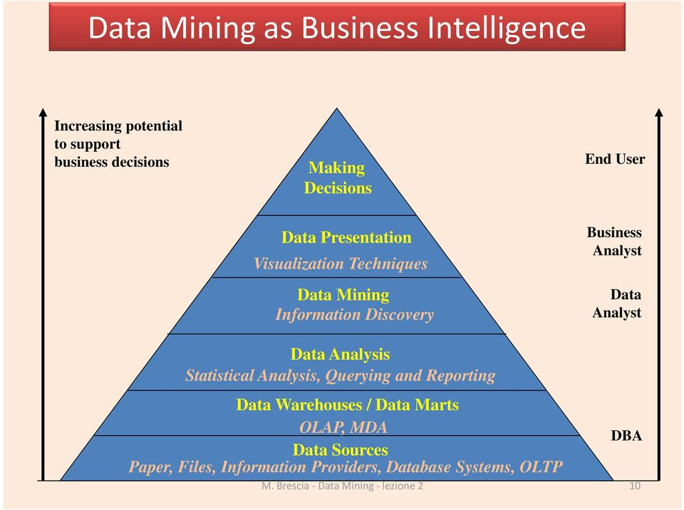 data mining m.phil thesis 20 march m phil thesis in networking - xpg service provider of m phil thesis it, mca, b tech, me, m sc (it), bca, bsc cse, it ieee 2014 projects in data mining.