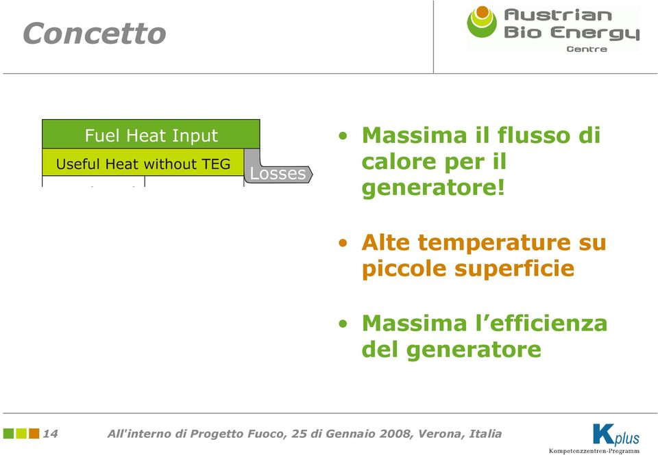 Alte temperature su piccole
