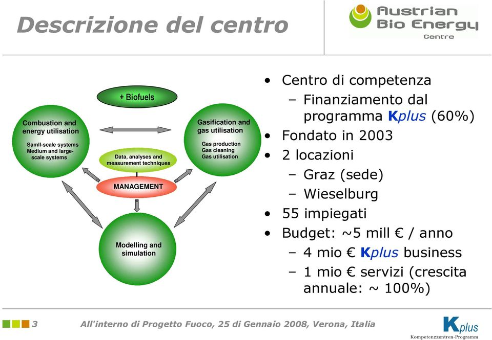 production Gas cleaning Gas utilisation Centro di competenza Finanziamento dal programma Kplus (60%) Fondato in 2003 2