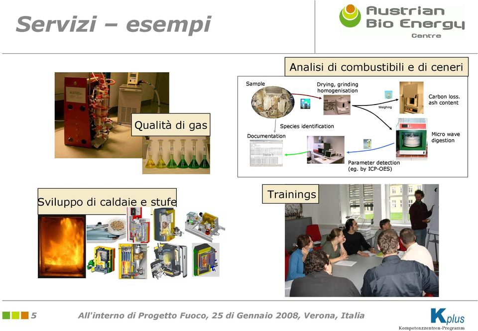 ash content Qualità di gas Species identification Documentation