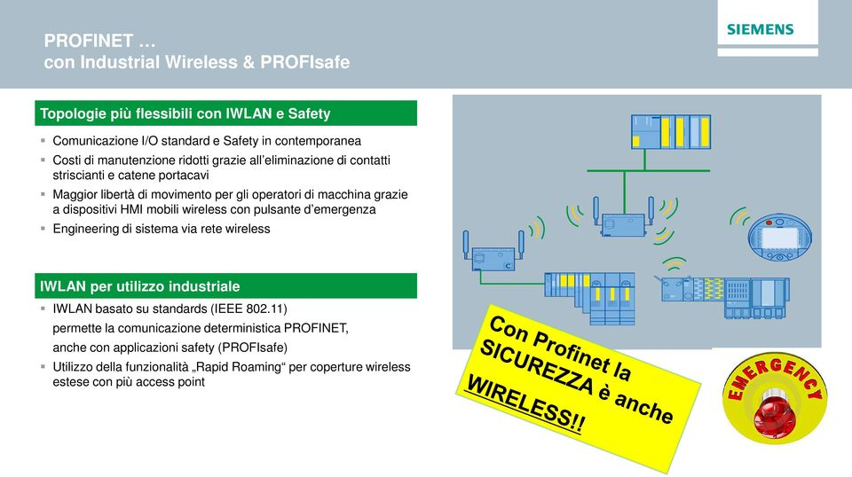 pulsante d emergenza Engineering di sistema via rete wireless IWLAN access point F-CPU controller IWLAN per utilizzo industriale IWLAN basato su standards (IEEE 802.