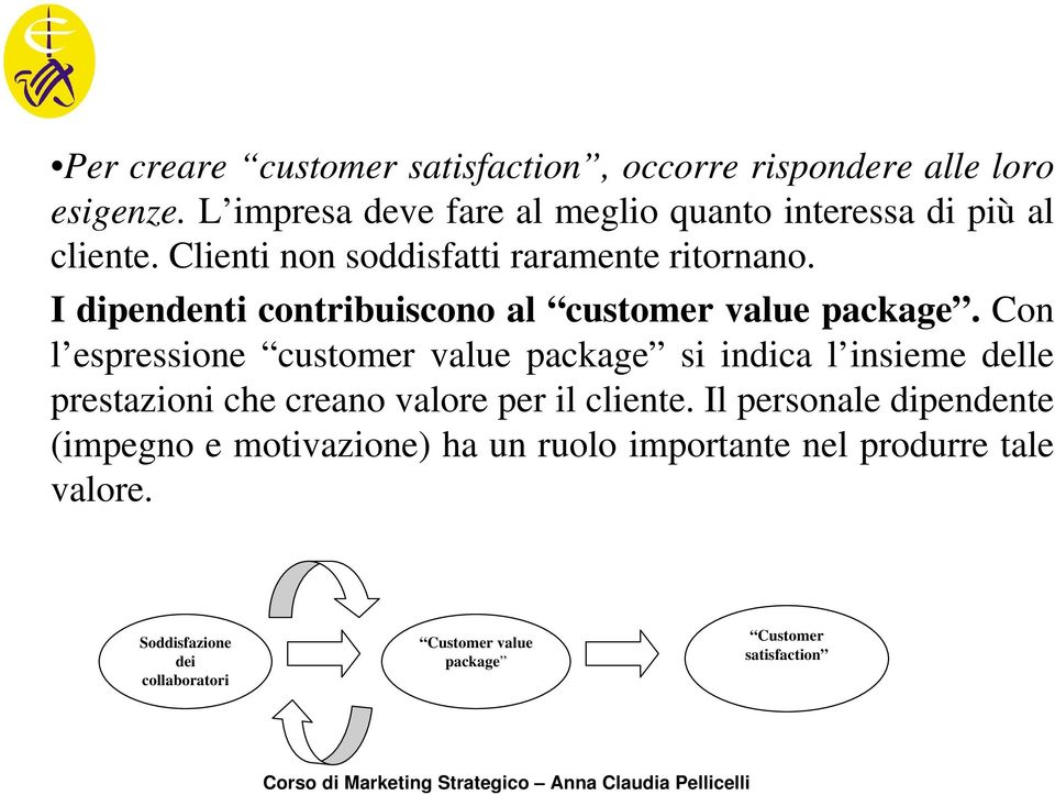 I dipendenti contribuiscono al customer value package.