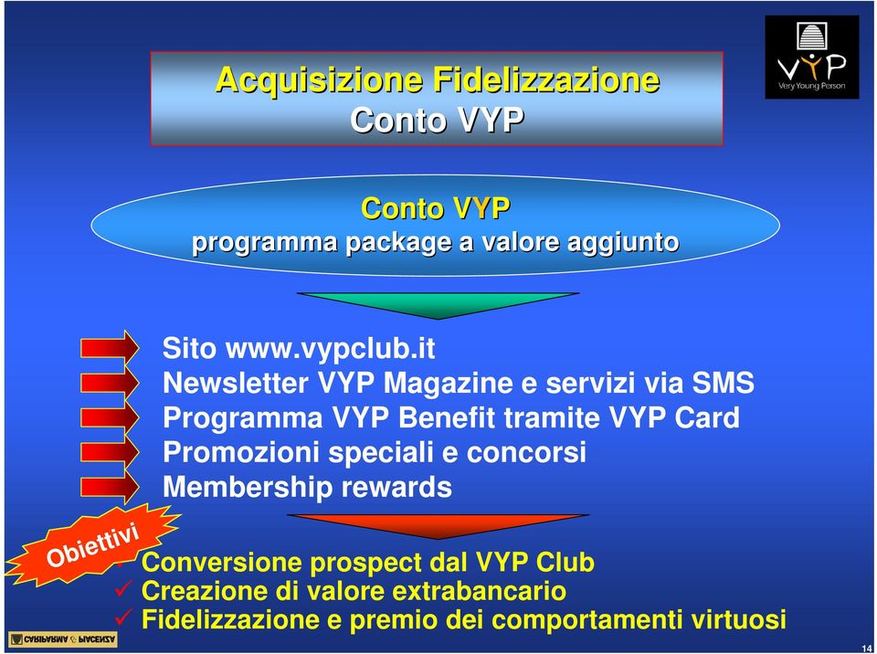 it Newsletter VYP Magazine e servizi via SMS Programma VYP Benefit tramite VYP Card