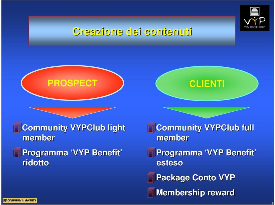 Benefit ridotto Community VYPClub full member