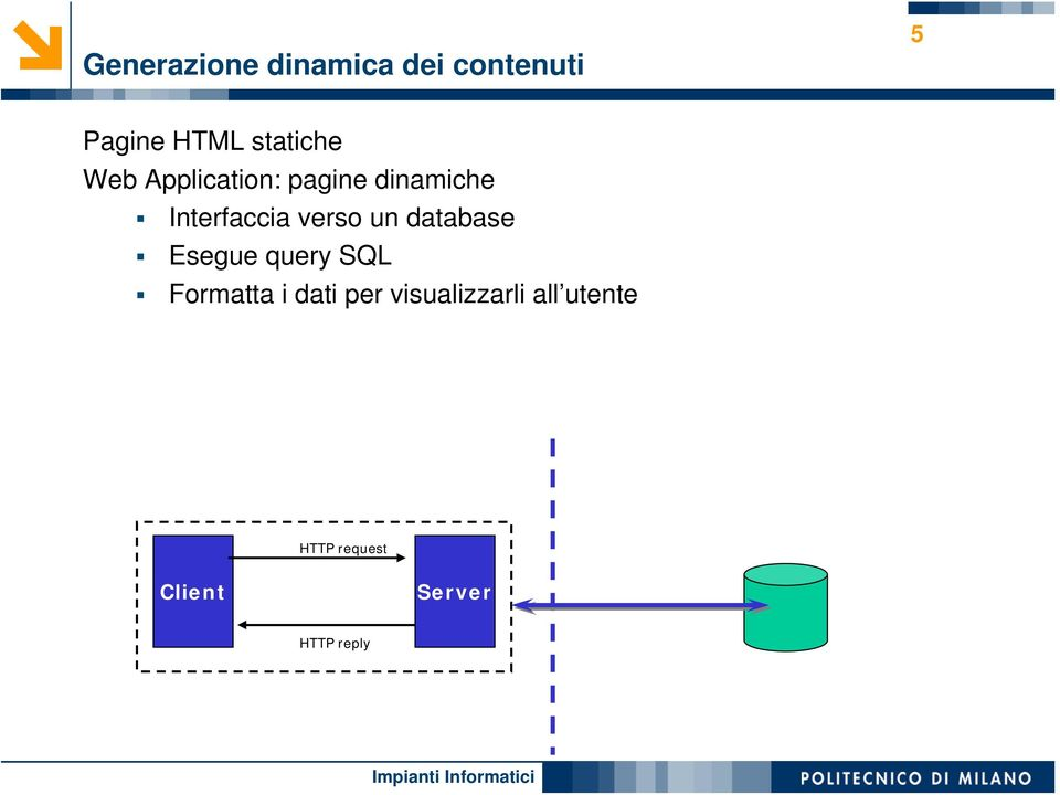 verso un database Esegue query SQL Formatta i dati per