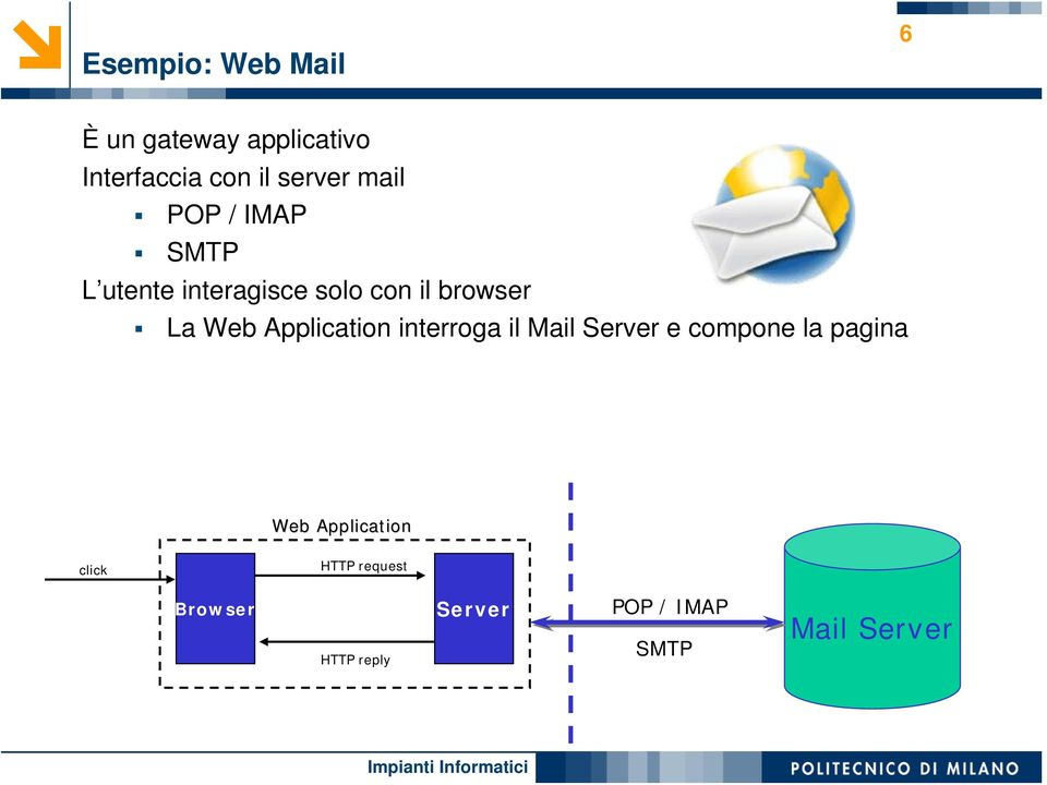Application interroga il Mail Server e compone la pagina Web