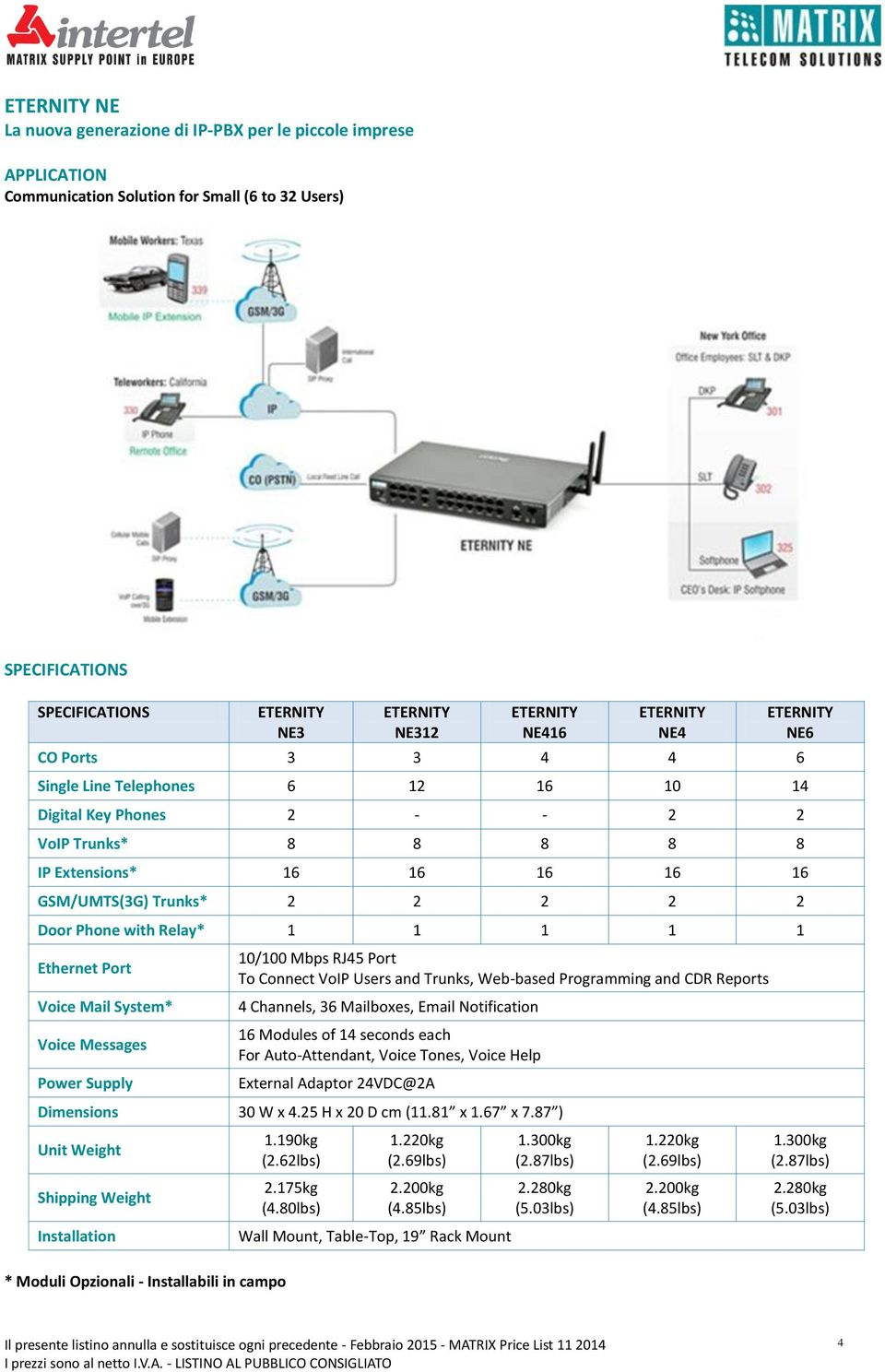 Port To Connect VoIP Users and Trunks, Web-based Programming and CDR Reports 4 Channels, 36 Mailboxes, Email Notification 16 Modules of 14 seconds each For Auto-Attendant, Voice Tones, Voice Help