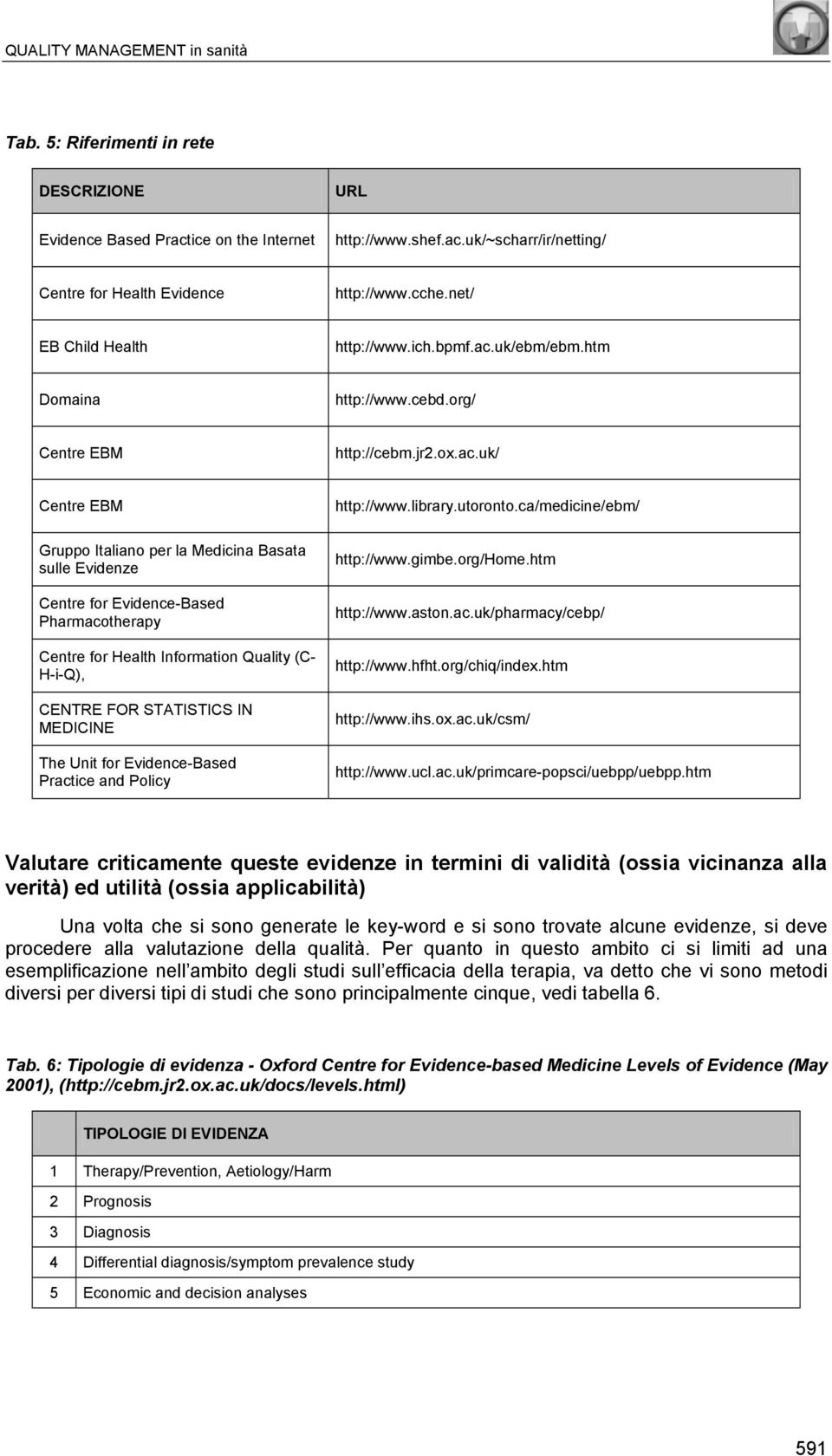 ca/medicine/ebm/ Gruppo Italiano per la Medicina Basata sulle Evidenze Centre for Evidence-Based Pharmacotherapy Centre for Health Information Quality (C- H-i-Q), CENTRE FOR STATISTICS IN MEDICINE