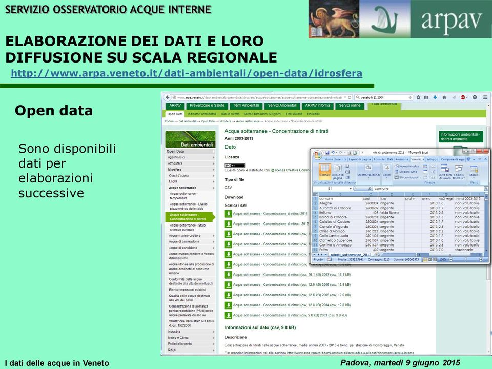 it/dati-ambientali/open-data/idrosfera Open