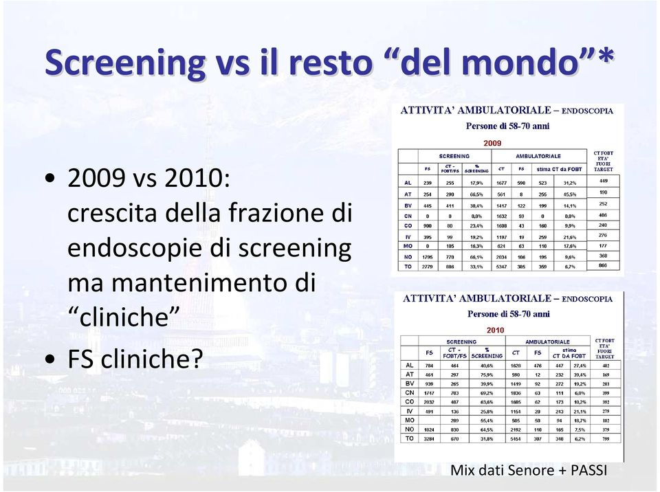 endoscopie di screening ma mantenimento