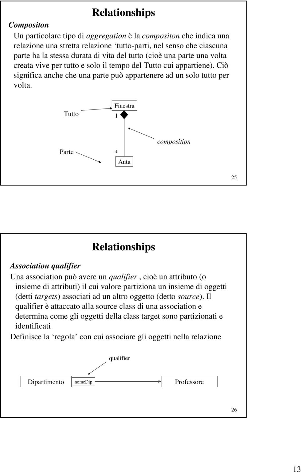 Tutto Finestra 1 Parte * Anta composition 25 Relationships Association qualifier Una association può avere un qualifier, cioè un attributo (o insieme di attributi) il cui valore partiziona un insieme