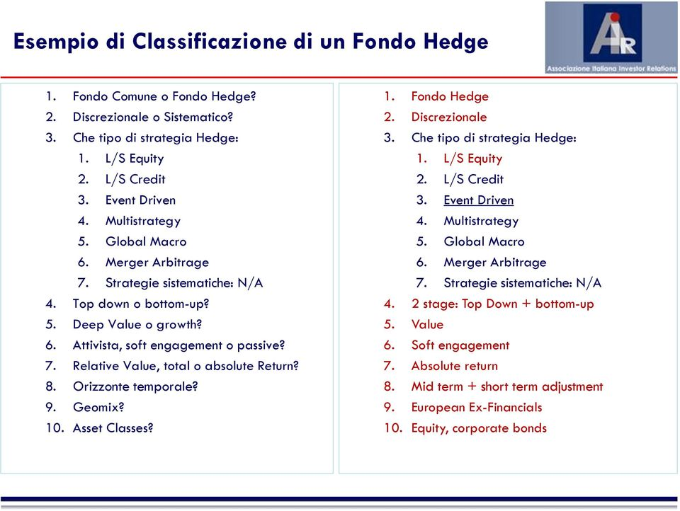 8. Orizzonte temporale? 9. Geomix? 10. Asset Classes? 1. Fondo Hedge 2. Discrezionale 3. Che tipo di strategia Hedge: 1. L/S Equity 2. L/S Credit 3. Event Driven 4. Multistrategy 5. Global Macro 6.