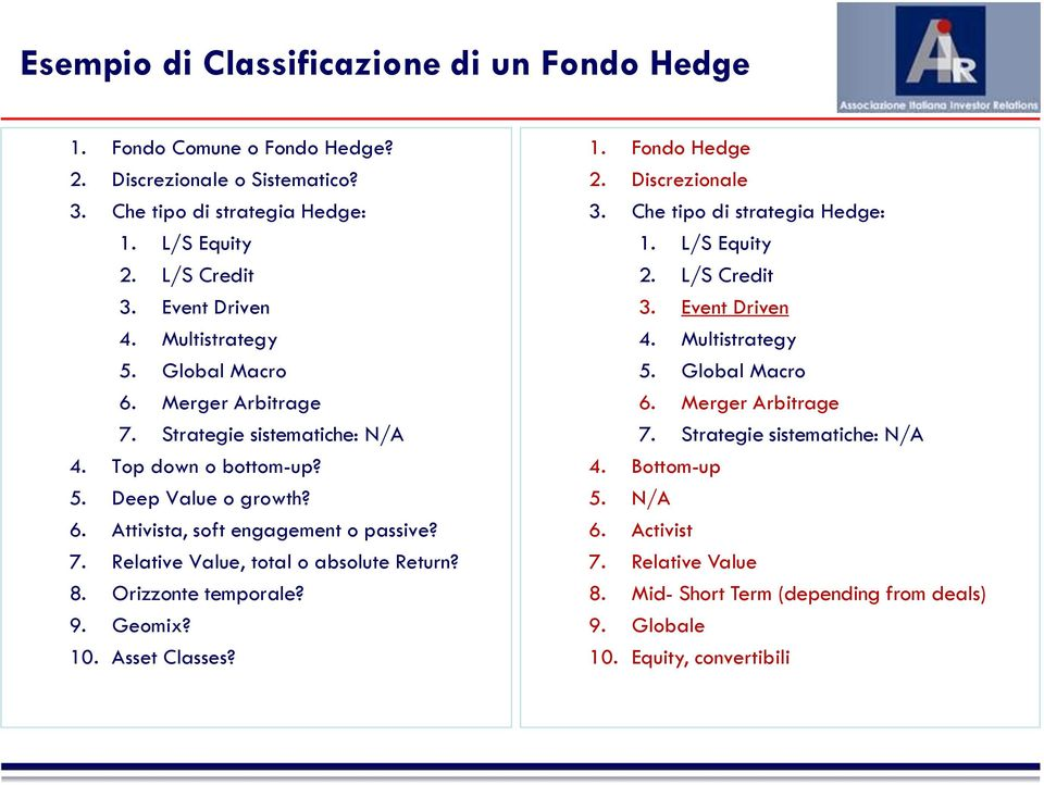 8. Orizzonte temporale? 9. Geomix? 10. Asset Classes? 1. Fondo Hedge 2. Discrezionale 3. Che tipo di strategia Hedge: 1. L/S Equity 2. L/S Credit 3. Event Driven 4. Multistrategy 5.