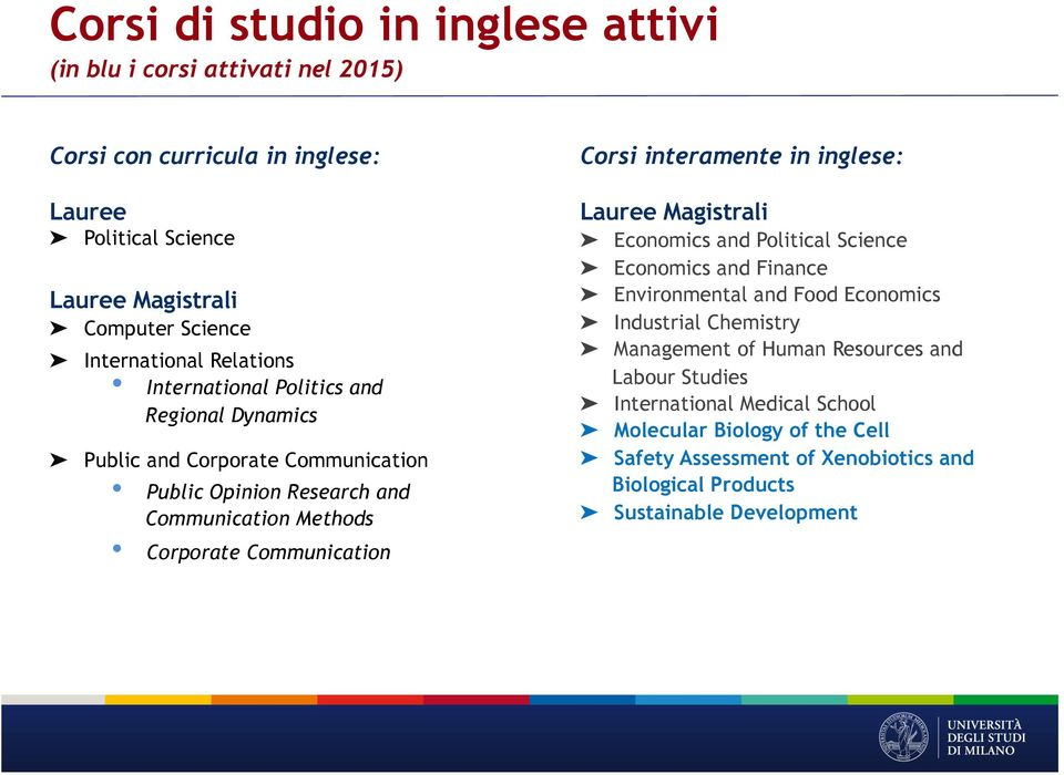 Communication Corsi interamente in inglese: Lauree Magistrali Economics and Political Science Economics and Finance Environmental and Food Economics Industrial Chemistry