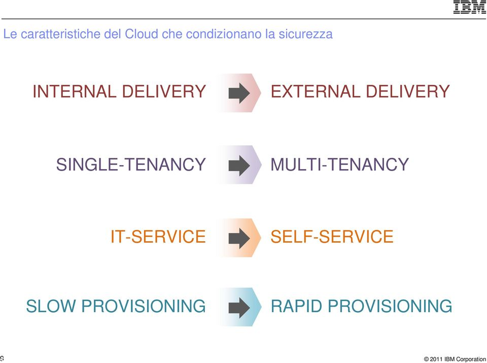 SINGLE-TENANCY MULTI-TENANCY IT-SERVICE