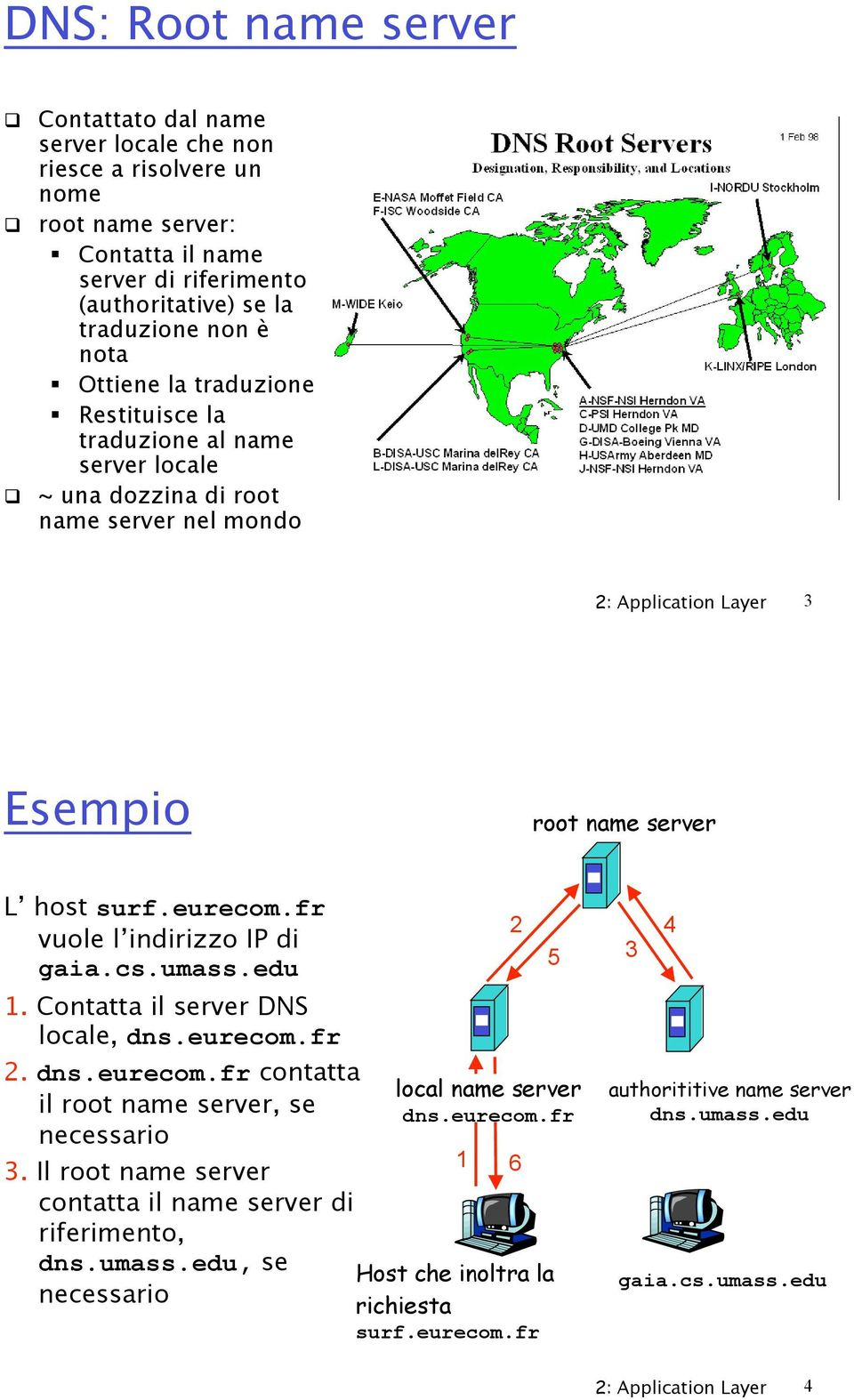 ~ una dozzina di root name server nel mondo 2: Application Layer 3 Esempio root name server L host surf.eurecom.fr vuole l indirizzo IP di gaia.cs.umass.edu 1. Contatta il server DNS locale, dns.