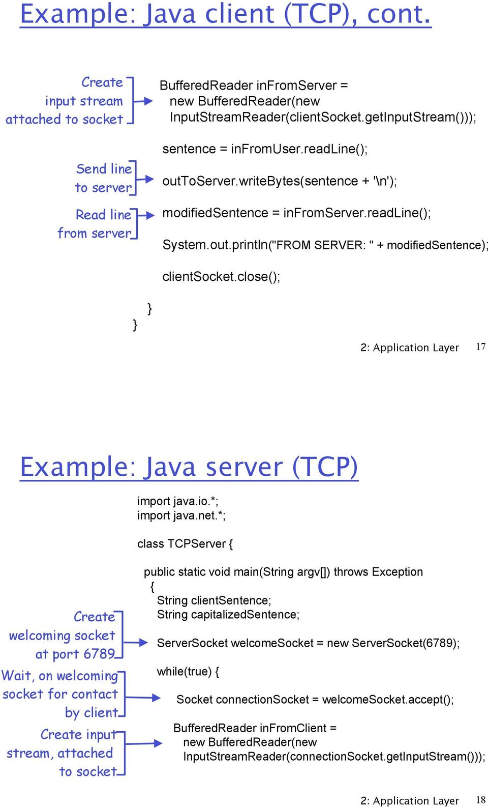close(); 2: Application Layer 17 Example: Java server (TCP) import java.io.*; import java.net.