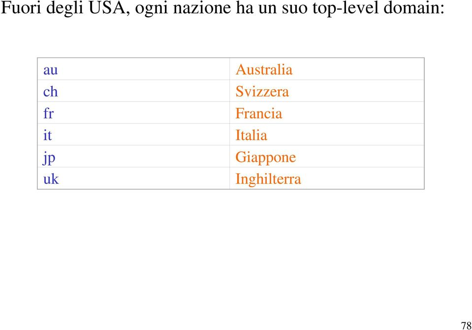 it jp uk Australia Svizzera