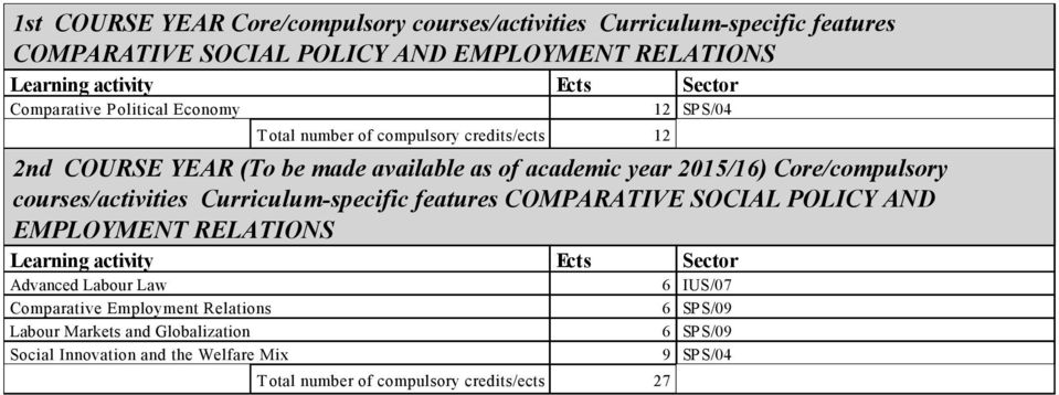 Core/compulsory courses/activities Curriculum-specific features COMPARATIVE SOCIAL POLICY AND EMPLOYMENT RELATIONS Advanced Labour Law 6 IUS/07