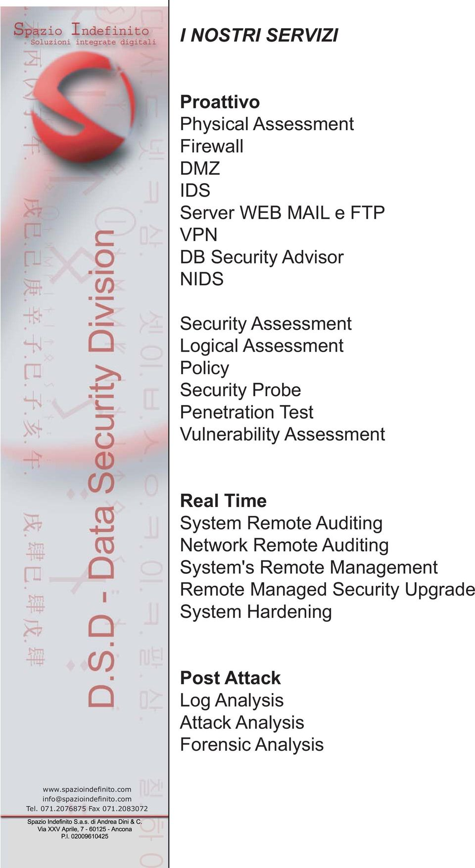 Vulnerability Assessment Real Time System Remote Auditing Network Remote Auditing System's Remote