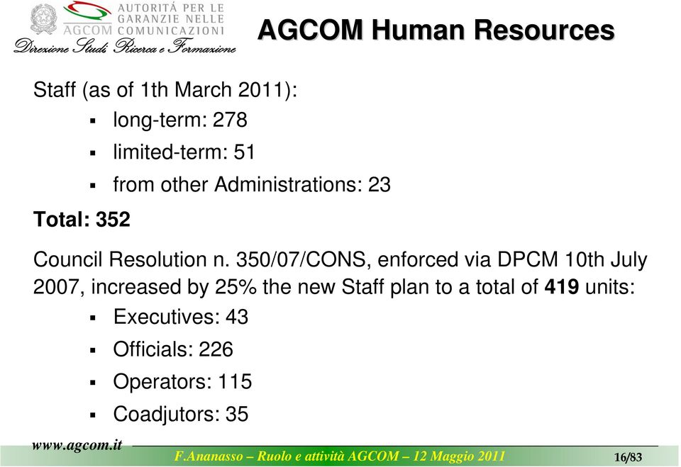 350/07/CONS, enforced via DPCM 10th July 2007, increased by 25% the new Staff