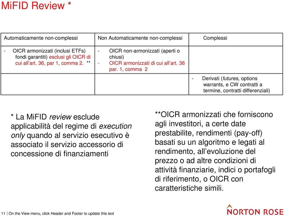 1, comma 2 Complessi - Derivati (futures, options warrants, e CW contratti a termine, contratti differenziali) * La MiFID review esclude applicabilità del regime di execution only quando al servizio