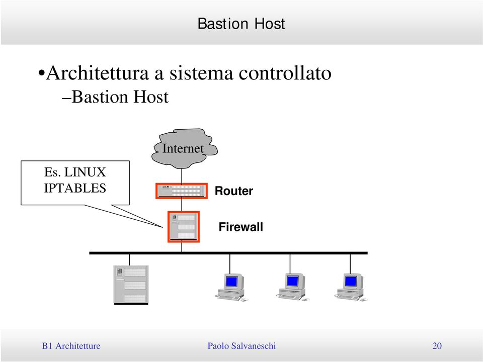 LINUX IPTABLES Router Firewall B1