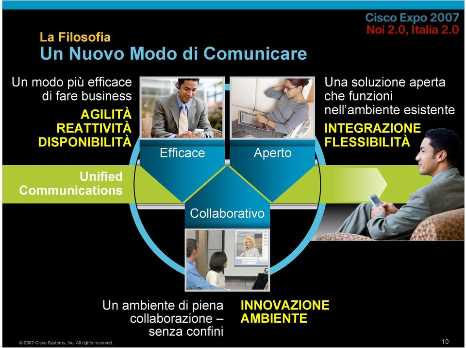 esistente INTEGRAZIONE FLESSIBILITÀ Unified Communications Collaborativo Un ambiente di