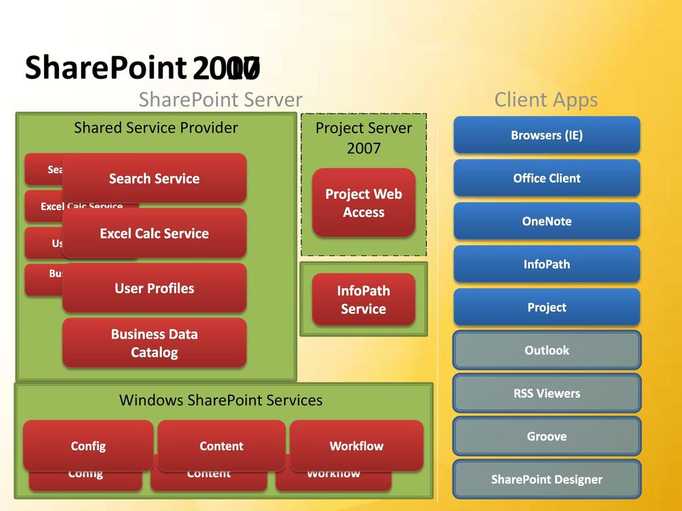 Project Server 2007 Project Web