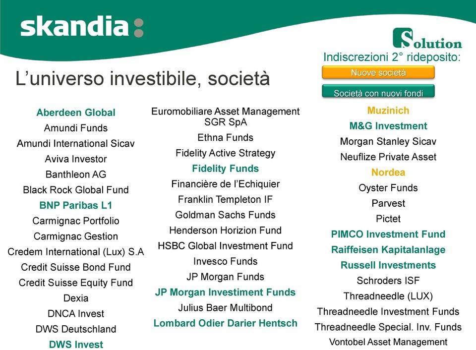 A Credit Suisse Bond Fund Credit Suisse Equity Fund Dexia DNCA Invest DWS Deutschland DWS Invest Euromobiliare Asset Management SGR SpA Ethna Funds Fidelity Active Strategy Fidelity Funds Financière