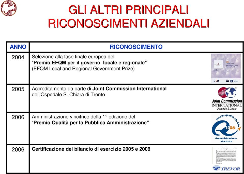 Joint Commission International dell Ospedale S. Chiara di Trento Ospedale S.