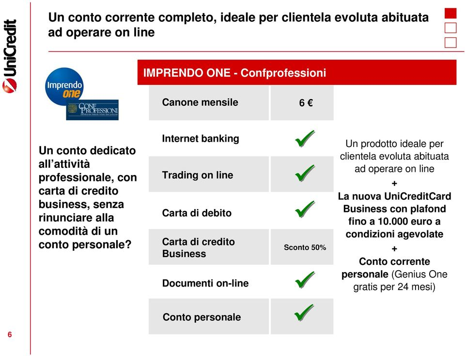 Internet banking Trading on line Carta di debito Carta di credito Business Documenti on-line Sconto 50% Un prodotto ideale per clientela evoluta
