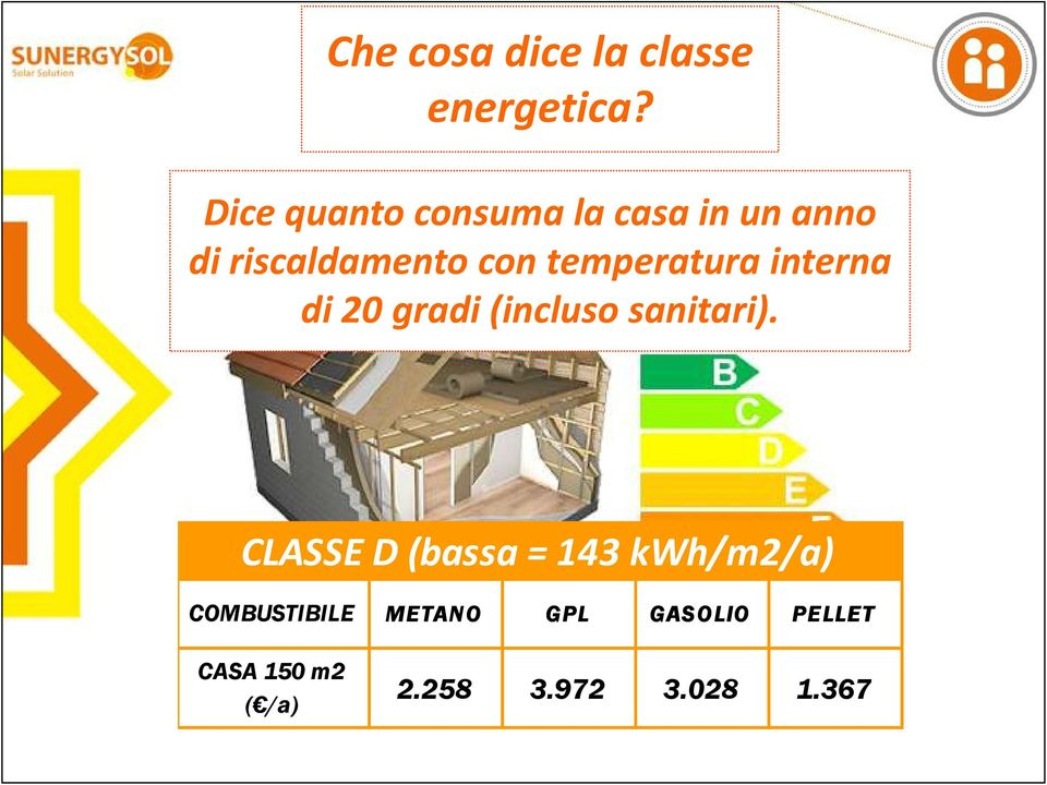 temperatura interna di 20 gradi (incluso sanitari).