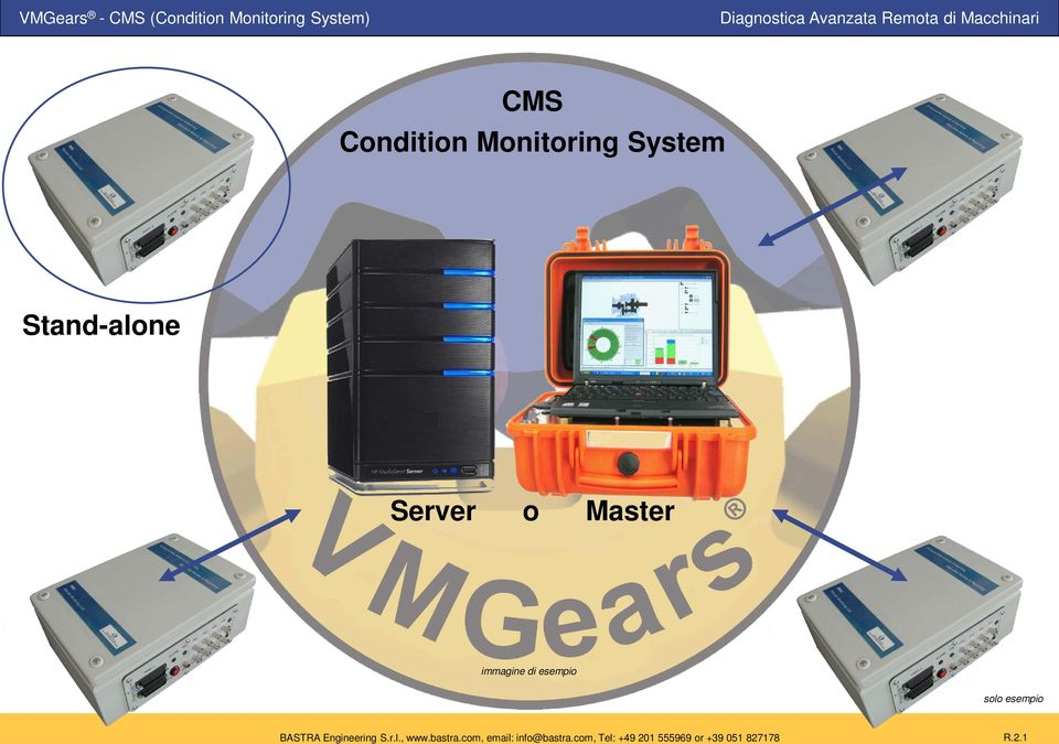 Monitoring System Stand-alone