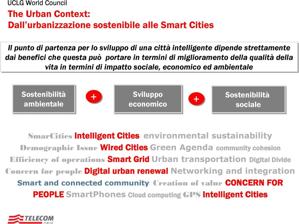 Intelligent Cities environmental sustainability Demographic Issue Wired Cities Green Agenda community cohesion Smart Grid Urban transportation Digital Digital urban renewal Smart and connected